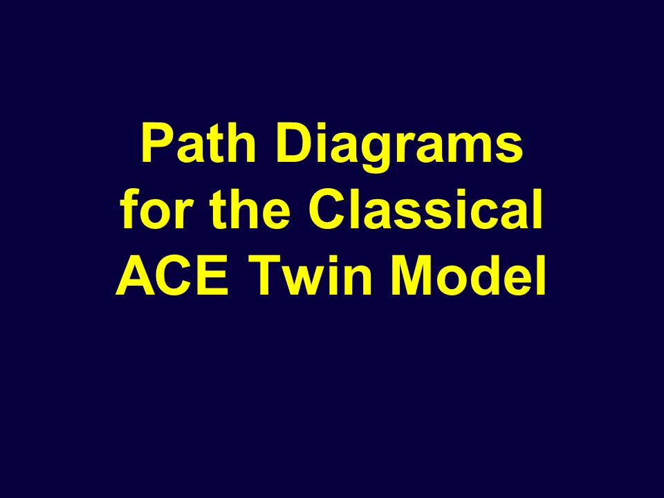 Path Diagrams for the Classical ACE Twin Model
