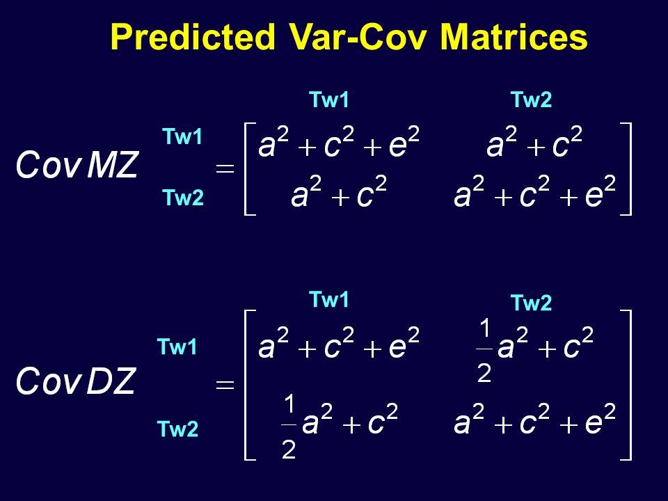 Tw1Tw2 Tw1 Tw2 Tw1 Tw2 Tw1 Tw2 Predicted Var-Cov Matrices