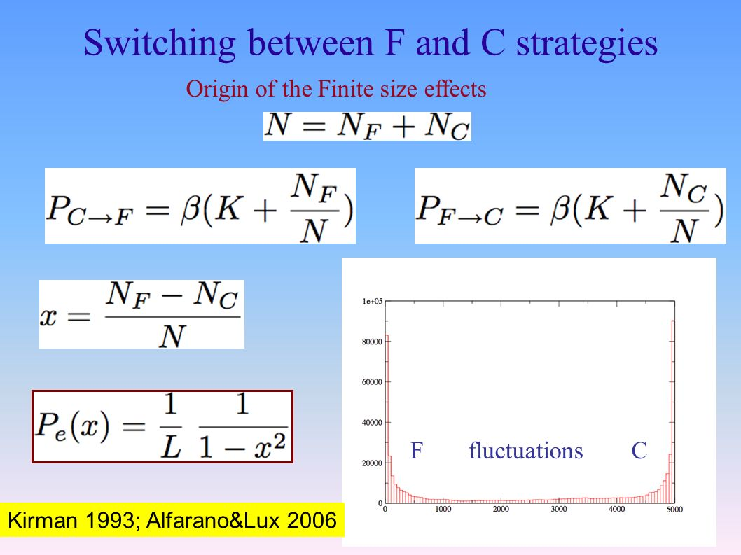Switching between F and C strategies FC fluctuations Origin of the Finite size effects Kirman 1993; Alfarano&Lux 2006