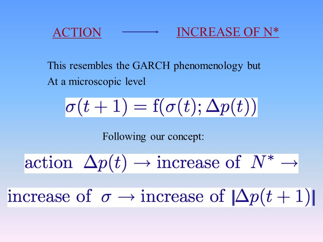 ACTION INCREASE OF N* This resembles the GARCH phenomenology but At a microscopic level Following our concept: II