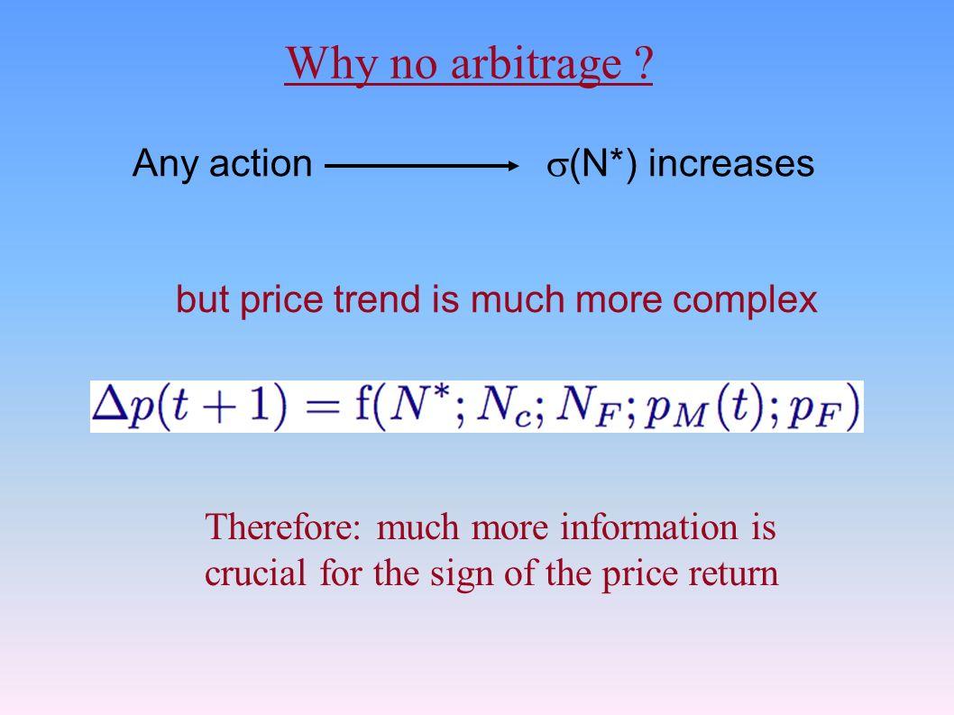 Why no arbitrage .