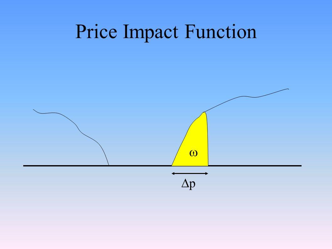 Price Impact Function p