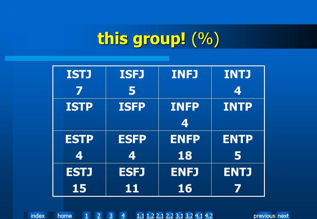 nextpreviousindexhome12341.12.11.22.23.13.24.14.2 this group.