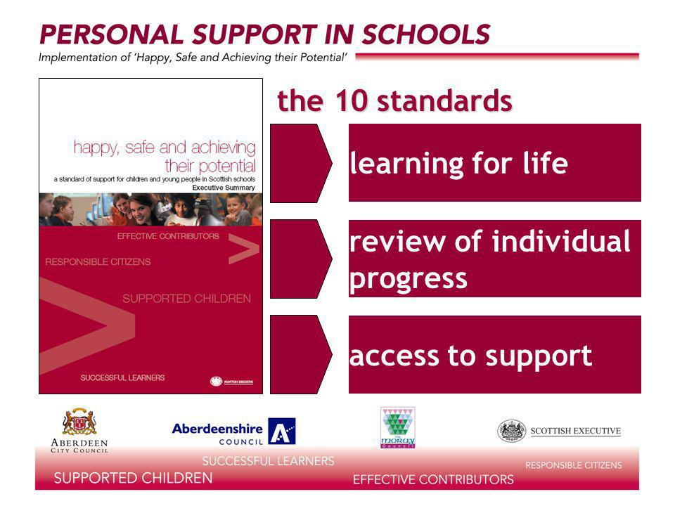 the 10 standards access to support review of individual progress learning for life