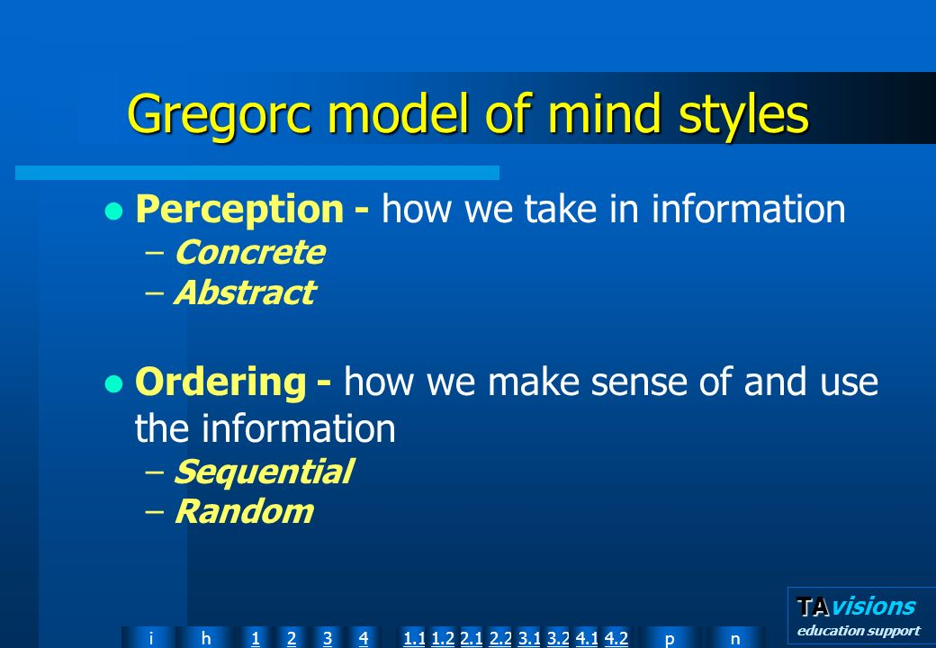 npih12341.12.11.22.23.13.24.14.2 TA TAvisions education support Perception - how we take in information –Concrete –Abstract Ordering - how we make sense of and use the information –Sequential –Random Gregorc model of mind styles