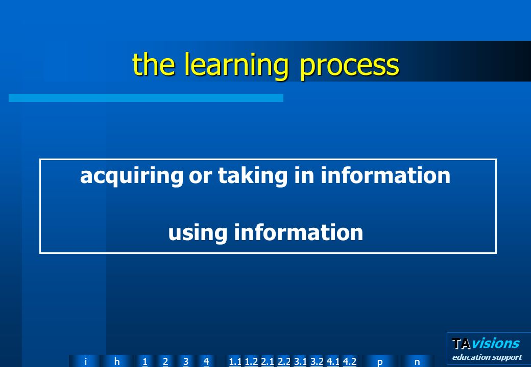 npih12341.12.11.22.23.13.24.14.2 TA TAvisions education support the learning process acquiring or taking in information using information