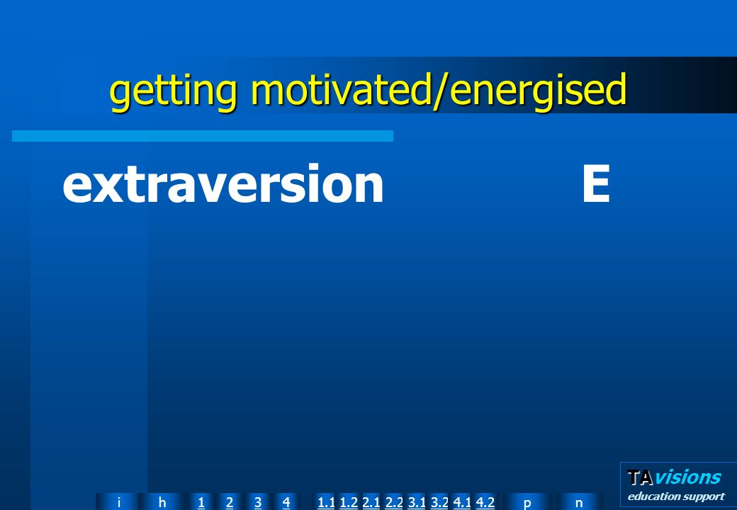 npih12341.12.11.22.23.13.24.14.2 TA TAvisions education support getting motivated/energised extraversion E