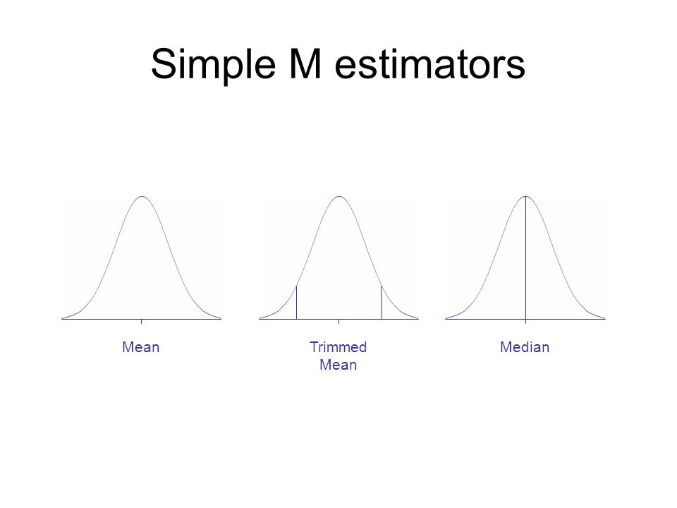 Simple M estimators MeanTrimmed Mean Median