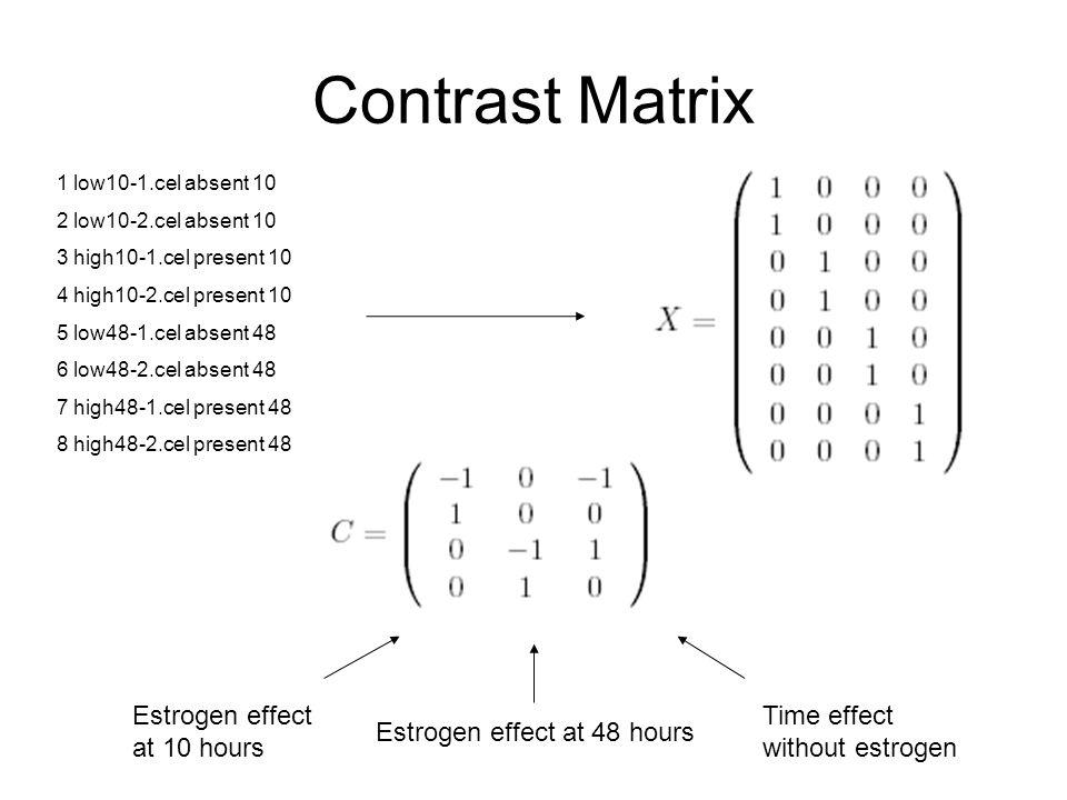 Contrast Matrix 1 low10-1.cel absent 10 2 low10-2.cel absent 10 3 high10-1.cel present 10 4 high10-2.cel present 10 5 low48-1.cel absent 48 6 low48-2.