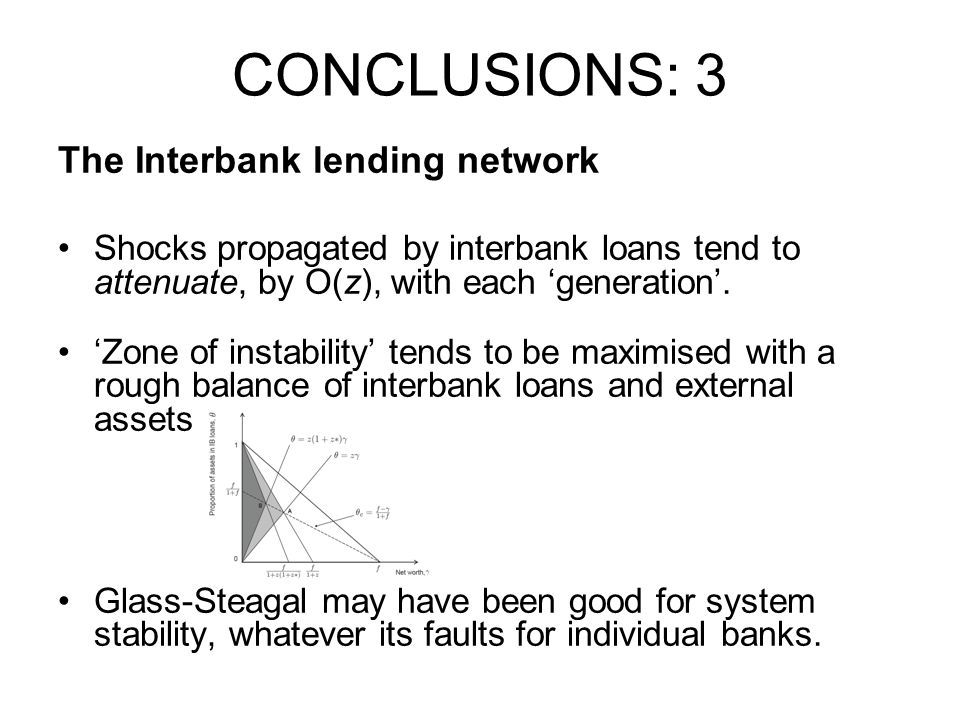 CONCLUSIONS: 3 The Interbank lending network Shocks propagated by interbank loans tend to attenuate, by O(z), with each generation. Zone of instabilit