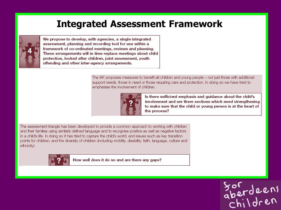 Integrated Assessment Framework