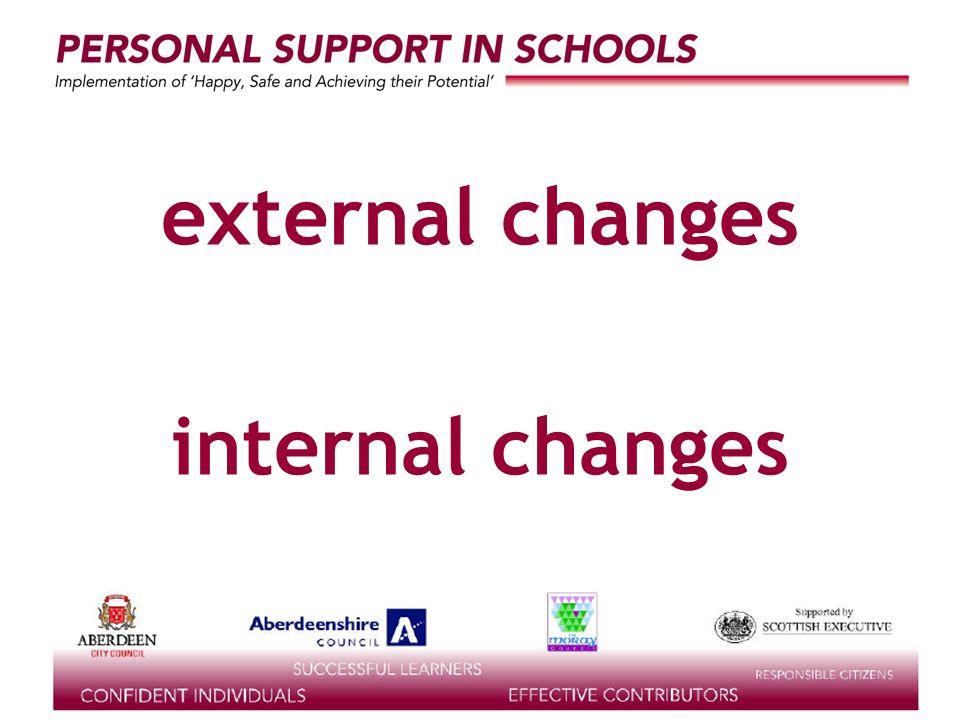 external changes internal changes