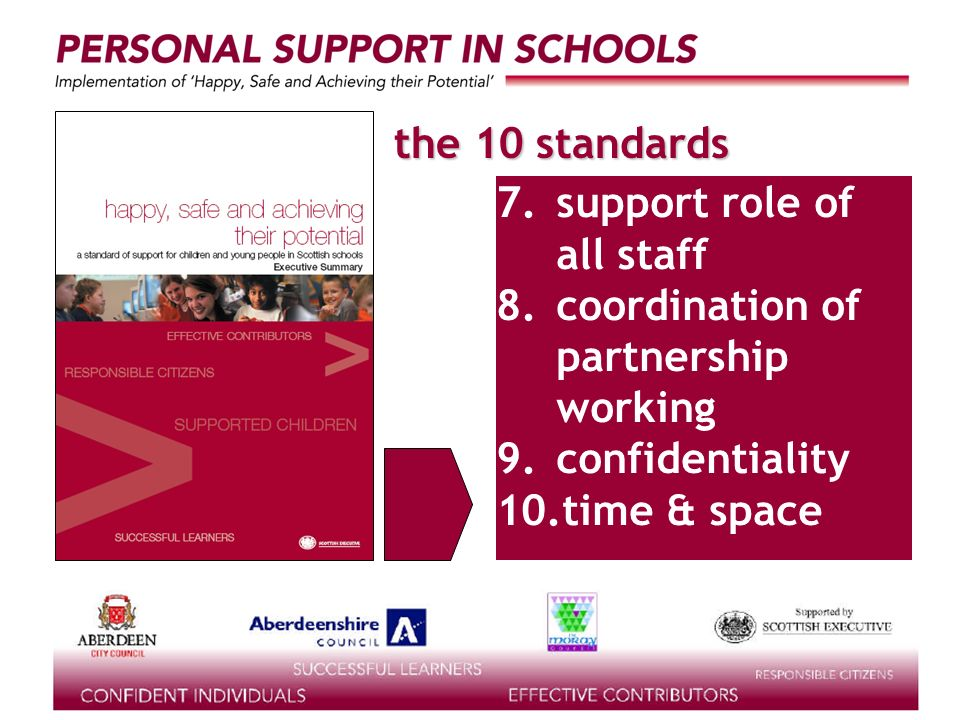 supported by the the 10 standards access to support 7.support role of all staff 8.coordination of partnership working 9.confidentiality 10.time & spac