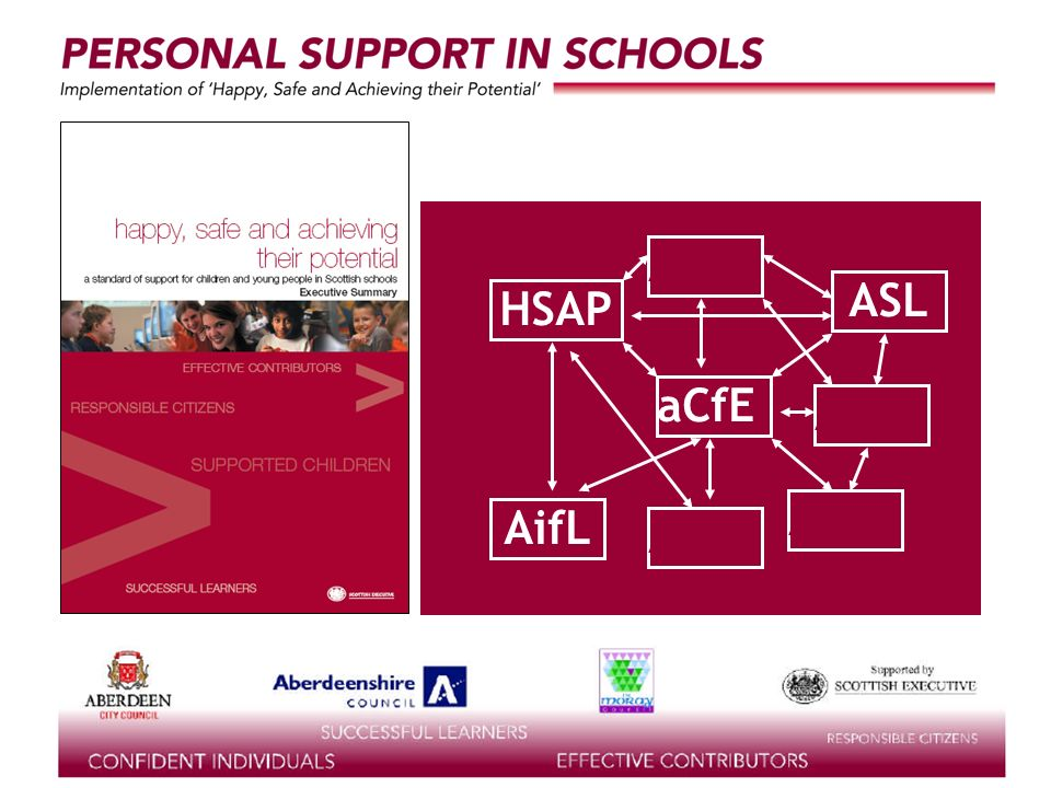 supported by the aCfE HSAP ASL AifL A A A A