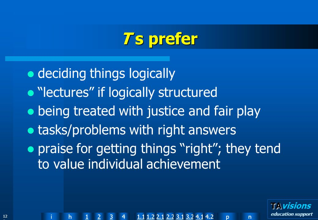 npih12341.12.11.22.23.13.24.14.2 TA TAvisions education support 12 9 T s prefer deciding things logically lectures if logically structured being treated with justice and fair play tasks/problems with right answers praise for getting things right; they tend to value individual achievement