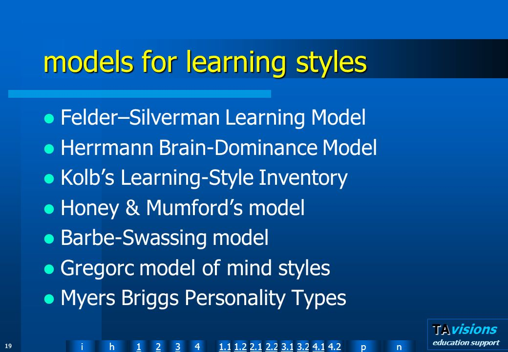 npih12341.12.11.22.23.13.24.14.2 TA TAvisions education support 19 models for learning styles Felder–Silverman Learning Model Herrmann Brain-Dominance Model Kolbs Learning-Style Inventory Honey & Mumfords model Barbe-Swassing model Gregorc model of mind styles Myers Briggs Personality Types