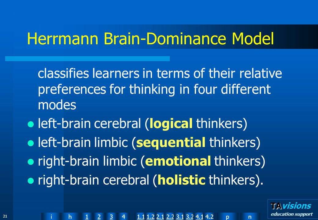 npih12341.12.11.22.23.13.24.14.2 TA TAvisions education support 21 Herrmann Brain-Dominance Model classifies learners in terms of their relative preferences for thinking in four different modes left-brain cerebral (logical thinkers) left-brain limbic (sequential thinkers) right-brain limbic (emotional thinkers) right-brain cerebral (holistic thinkers).