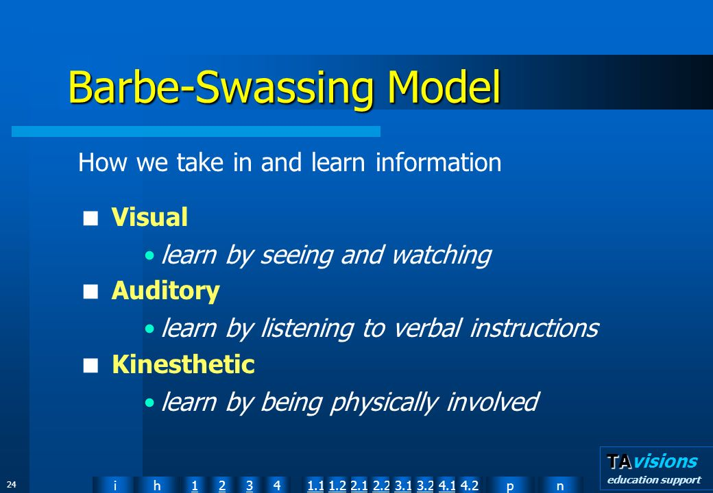 npih12341.12.11.22.23.13.24.14.2 TA TAvisions education support 24 How we take in and learn information Visual learn by seeing and watching Auditory learn by listening to verbal instructions Kinesthetic learn by being physically involved Barbe-Swassing Model