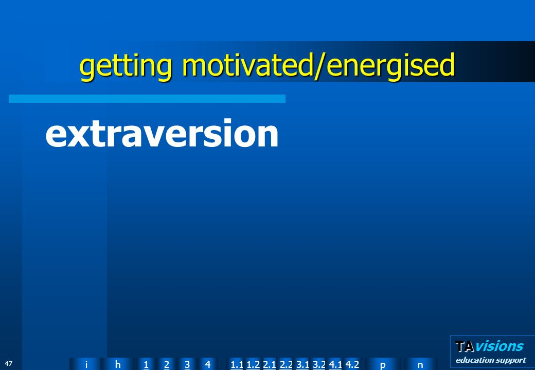 npih12341.12.11.22.23.13.24.14.2 TA TAvisions education support 47 getting motivated/energised extraversion