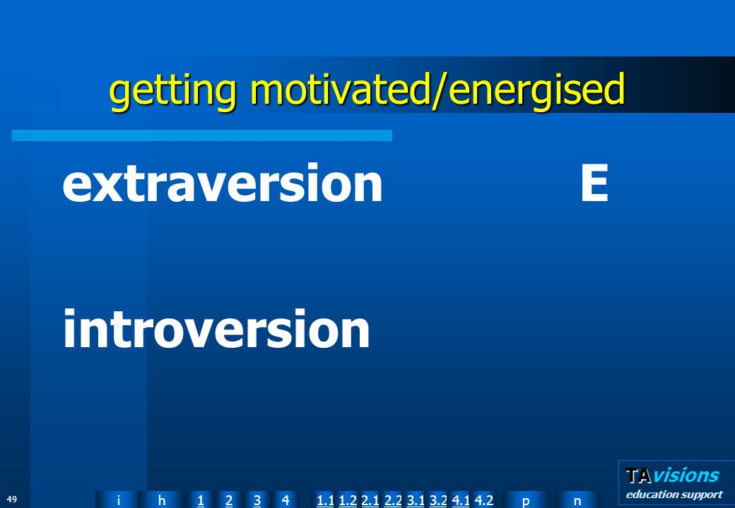 npih12341.12.11.22.23.13.24.14.2 TA TAvisions education support 49 getting motivated/energised extraversion E introversion