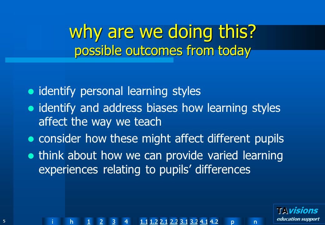 npih12341.12.11.22.23.13.24.14.2 TA TAvisions education support 56 the learning process acquiring or taking in information using information getting motivated or energised your preferred environment