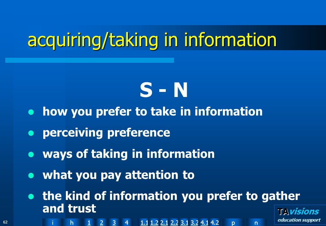 npih12341.12.11.22.23.13.24.14.2 TA TAvisions education support 62 acquiring/taking in information S - N how you prefer to take in information perceiving preference ways of taking in information what you pay attention to the kind of information you prefer to gather and trust