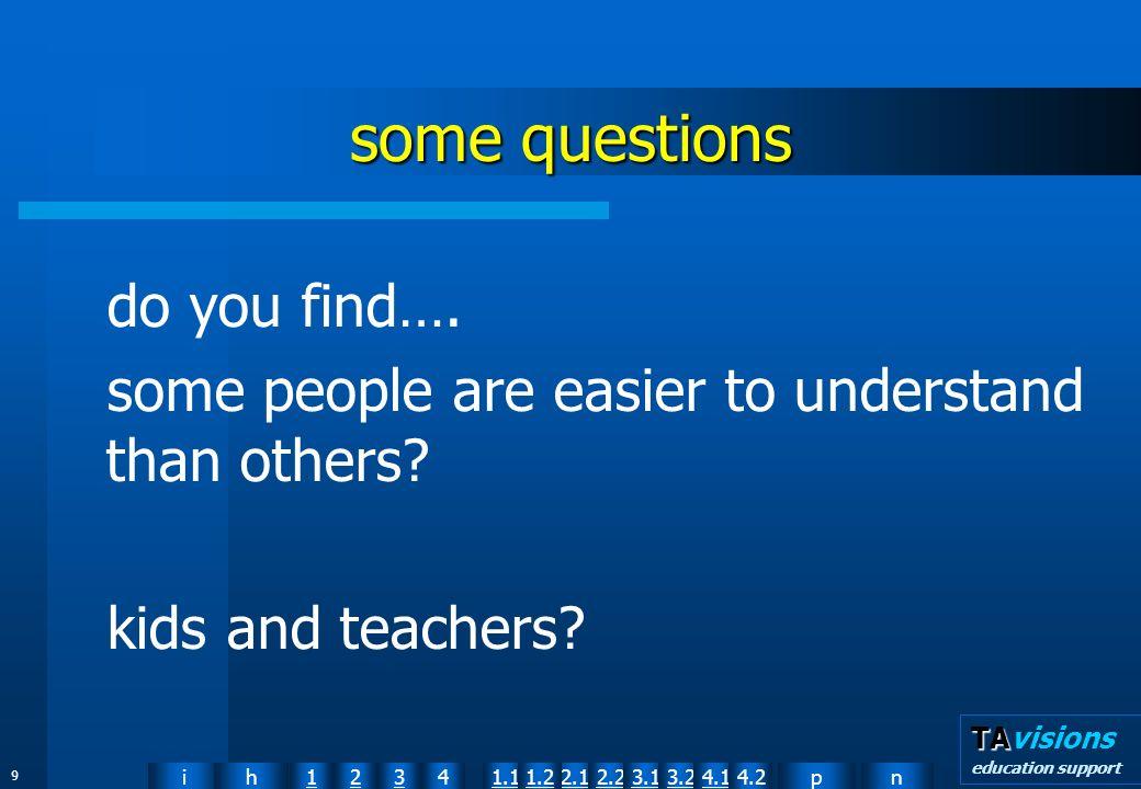 npih12341.12.11.22.23.13.24.14.2 TA TAvisions education support 70 using information thinkingT