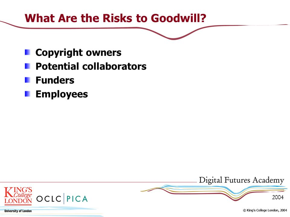 What Are the Risks to Goodwill Copyright owners Potential collaborators Funders Employees