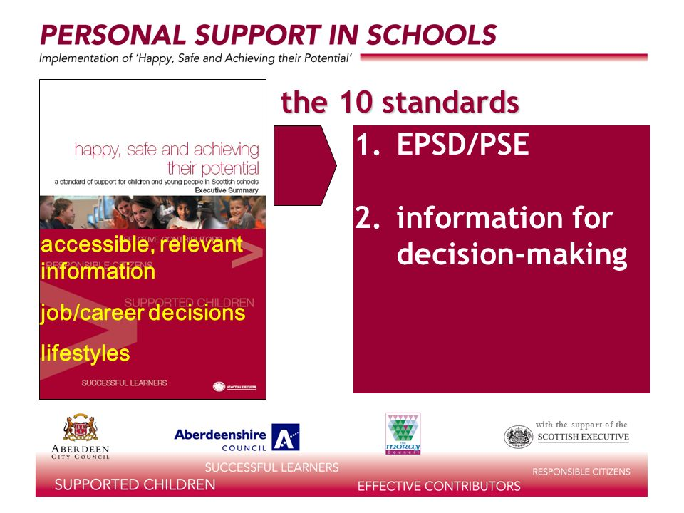 with the support of the the 10 standards learning for life 1.EPSD/PSE 2.information for decision-making 3.participation & citizenship more likely to stay engaged if they have a stake in decisions about their own learning programme and school