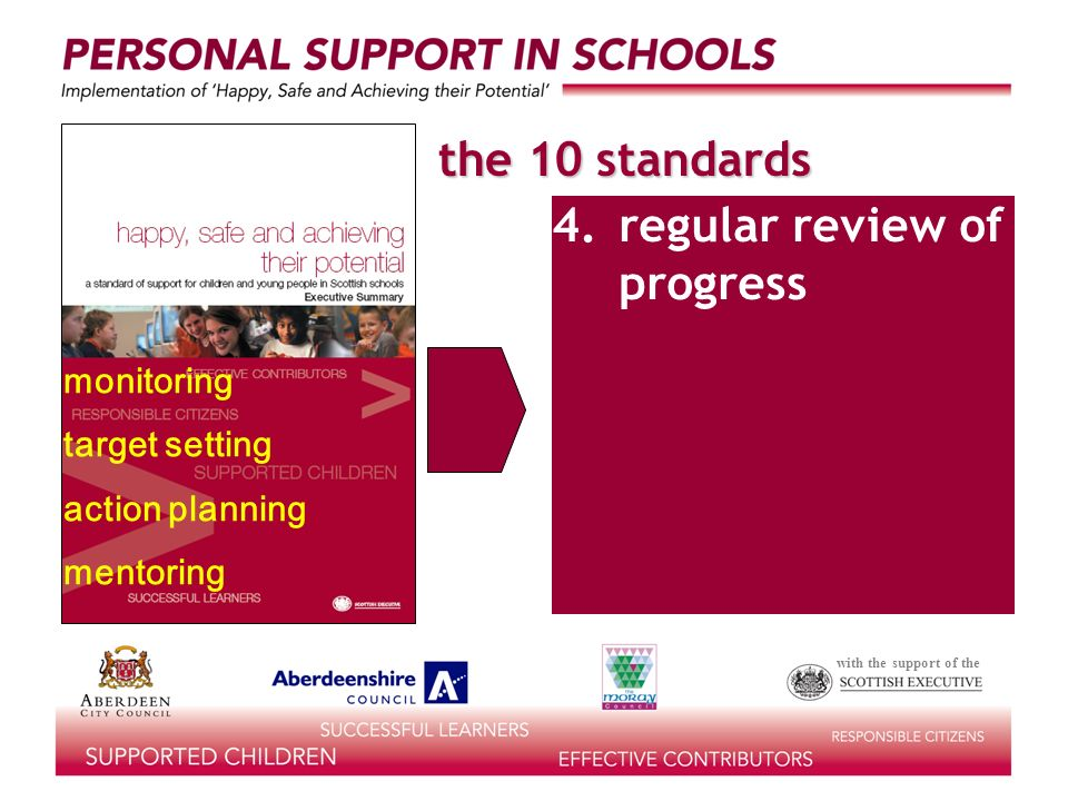 with the support of the the 10 standards review of individual progress 4.regular review of progress 5.transitions transition programme strong links world of work work with parents
