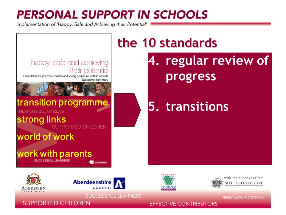 with the support of the the 10 standards review of individual progress 4.regular review of progress 5.transitions 6.planning for the future integrated approach business engagement mentoring