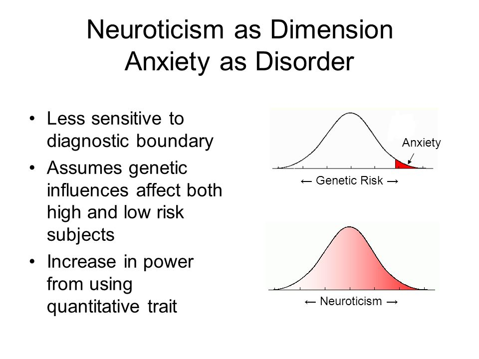Neuroticism as Dimension Anxiety as Disorder Less sensitive to diagnostic boundary Assumes genetic influences affect both high and low risk subjects I