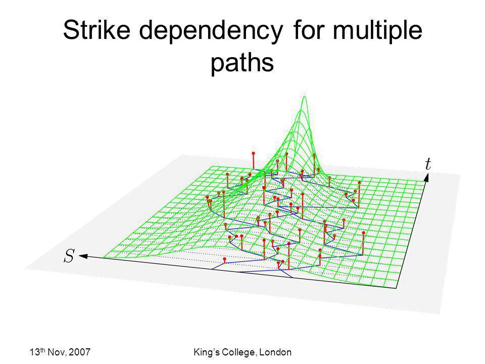13 th Nov, 2007Kings College, London Strike dependency for multiple paths