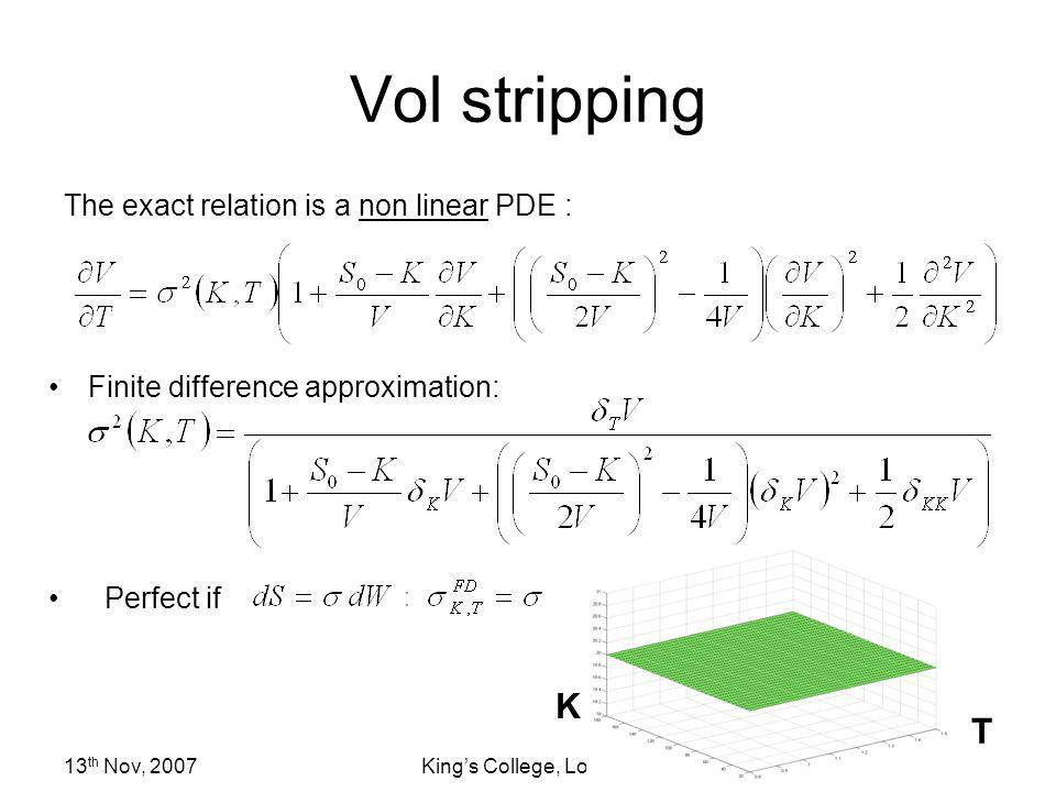 13 th Nov, 2007Kings College, London Vol stripping The exact relation is a non linear PDE : Finite difference approximation: Perfect if T K