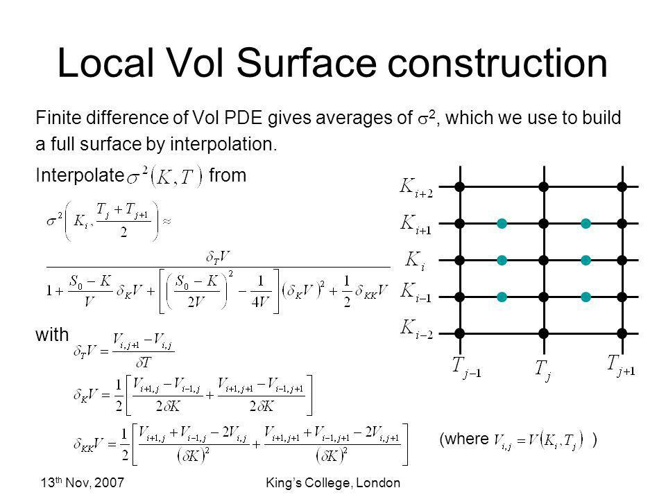 13 th Nov, 2007Kings College, London Interpolate from with Local Vol Surface construction Finite difference of Vol PDE gives averages of 2, which we u