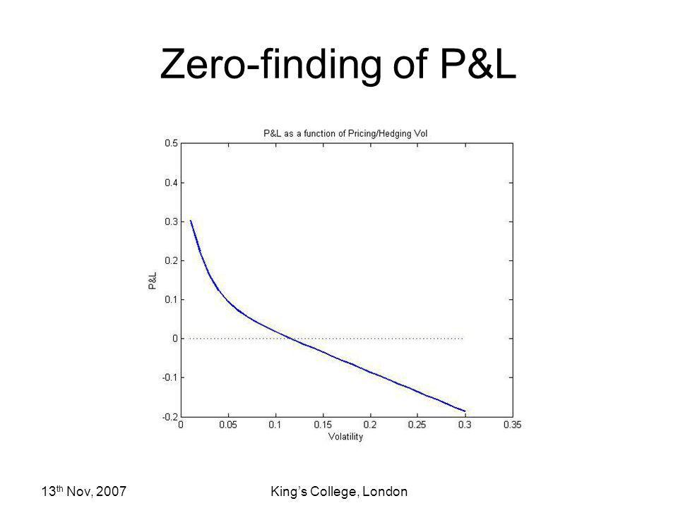 13 th Nov, 2007Kings College, London Zero-finding of P&L