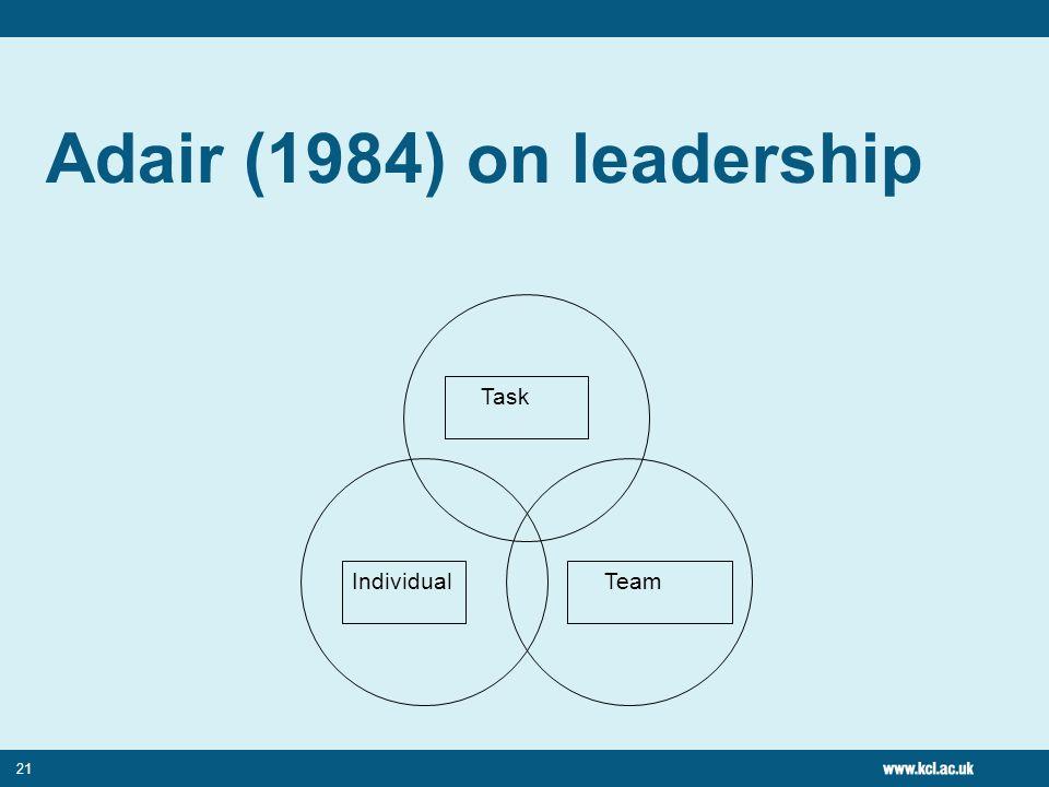 21 Adair (1984) on leadership Individual Team Task