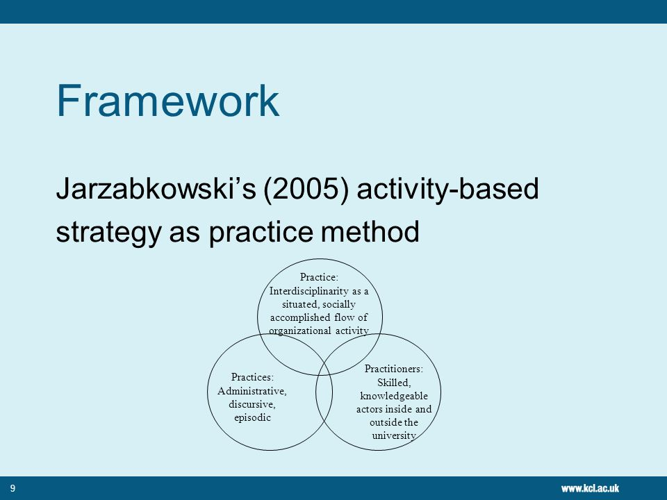 9 Framework Jarzabkowskis (2005) activity-based strategy as practice method Practice: Interdisciplinarity as a situated, socially accomplished flow of