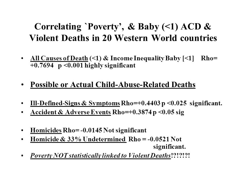 Correlating `Poverty, & Baby (<1) ACD & Violent Deaths in 20 Western World countries All Causes of Death (<1) & Income Inequality Baby [<1] Rho= +0.7694 p <0.001 highly significant Possible or Actual Child-Abuse-Related Deaths Ill-Defined-Signs & Symptoms Rho=+0.4403 p <0.025 significant.
