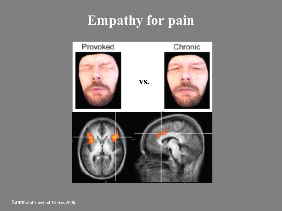 vs. Saarel et al Cerebral Cortex 2006 Empathy for pain