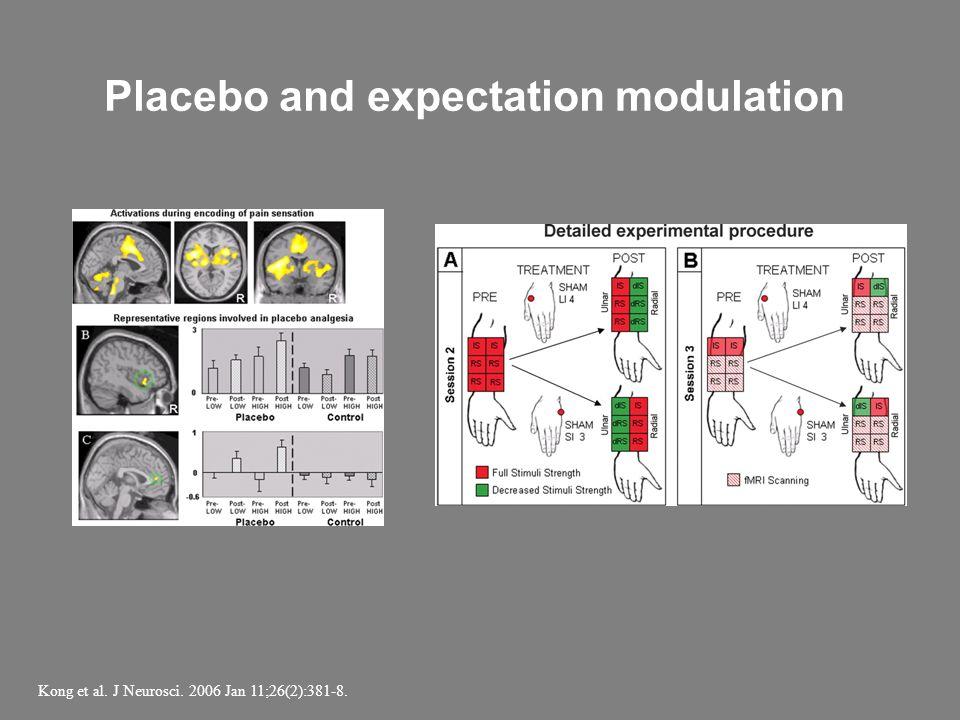 Kong et al. J Neurosci. 2006 Jan 11;26(2):381-8. Placebo and expectation modulation