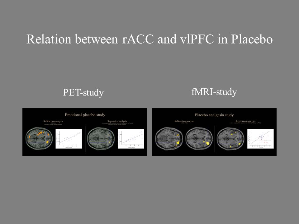 Relation between rACC and vlPFC in Placebo PET-study fMRI-study