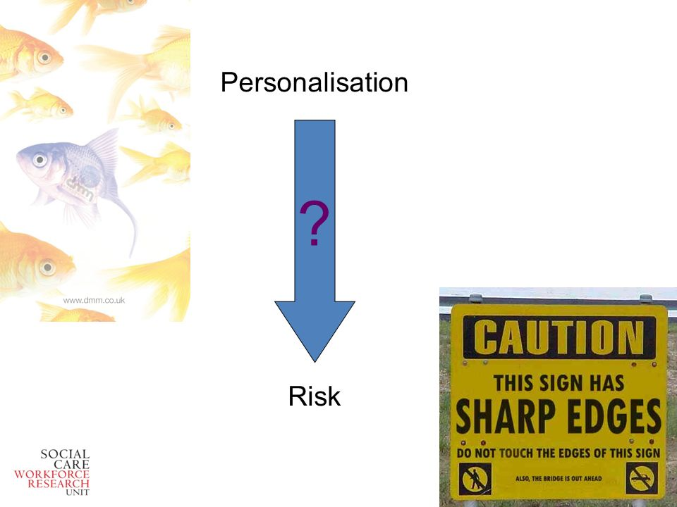 Personalisation Risk