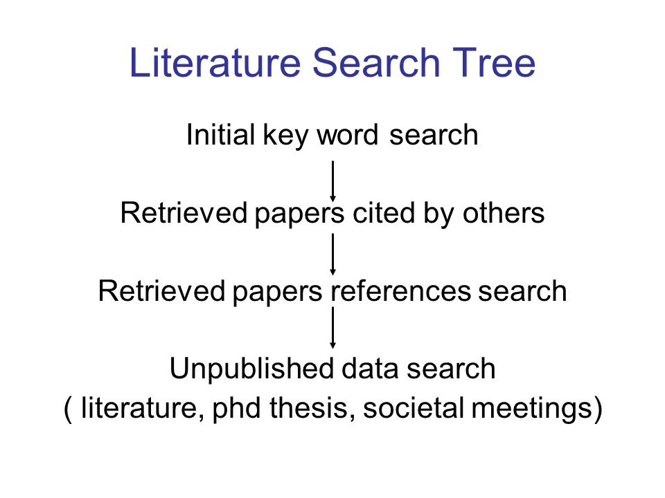 Literature Search Tree Initial key word search Retrieved papers cited by others Retrieved papers references search Unpublished data search ( literatur