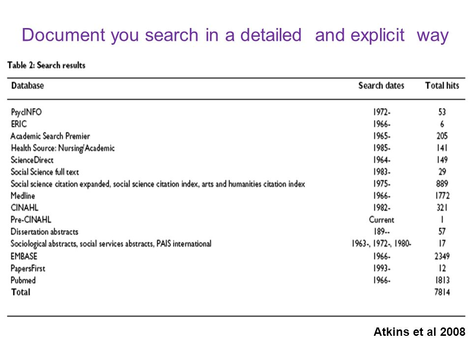 Document you search in a detailed and explicit way Atkins et al 2008