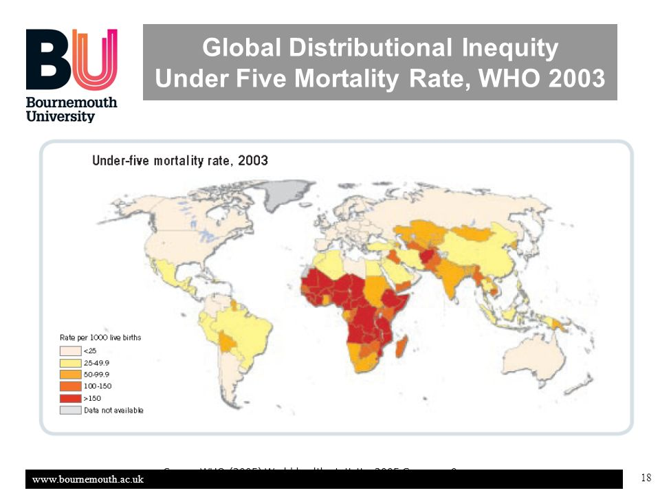 www.bournemouth.ac.uk 18 Source WHO (2005) World health statistics 2005 Geneva p 9 Global Distributional Inequity Under Five Mortality Rate, WHO 2003