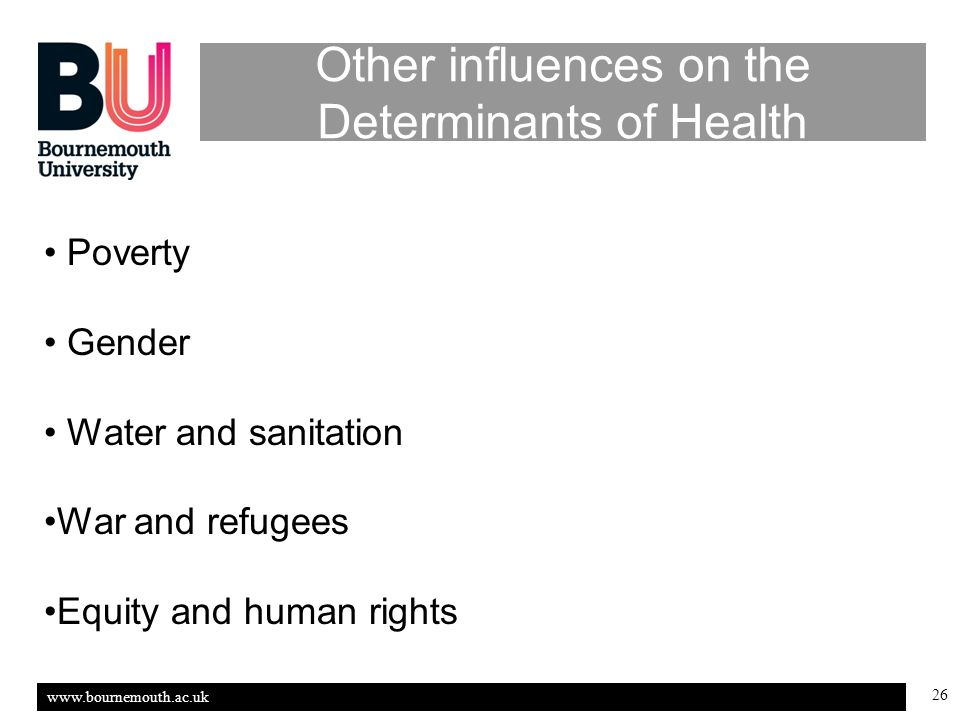 www.bournemouth.ac.uk 26 Poverty Gender Water and sanitation War and refugees Equity and human rights Other influences on the Determinants of Health