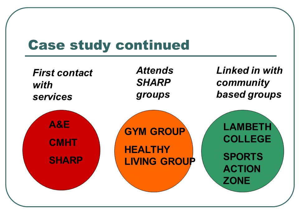 Case study continued First contact with services Attends SHARP groups Linked in with community based groups A&E CMHT SHARP GYM GROUP HEALTHY LIVING GROUP LAMBETH COLLEGE SPORTS ACTION ZONE