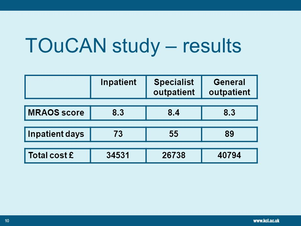 10 TOuCAN study – results InpatientSpecialist outpatient General outpatient MRAOS score8.38.48.3 Inpatient days735589 Total cost £345312673840794