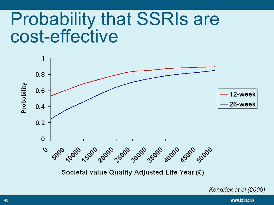 40 Probability that SSRIs are cost-effective Kendrick et al (2009)